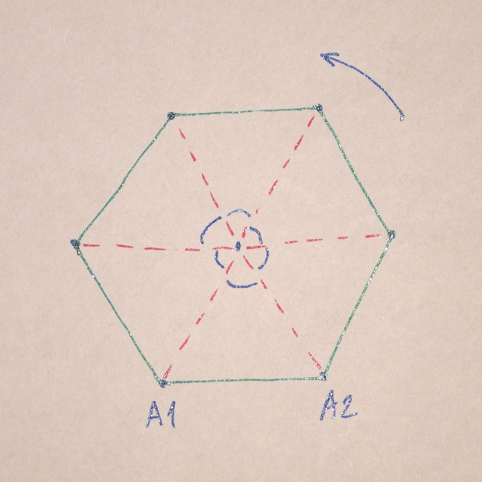 A regular hexagon rotates counterclockwise about its ...
